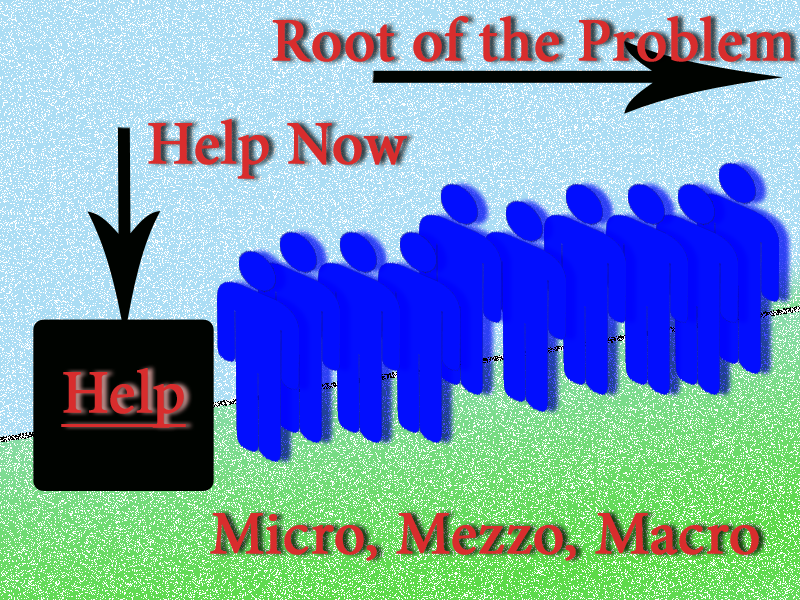 The Line Up is a graphic that I made in Adobe Photoshop (see the PSD File). It is to showcase the importance of helping the individual and the fixing the root of the problem when working with people. In Social Work we call this working at the Micro, Mezzo, and Macro Levels.