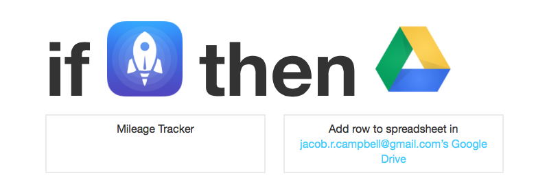 My IFTTT recipe,