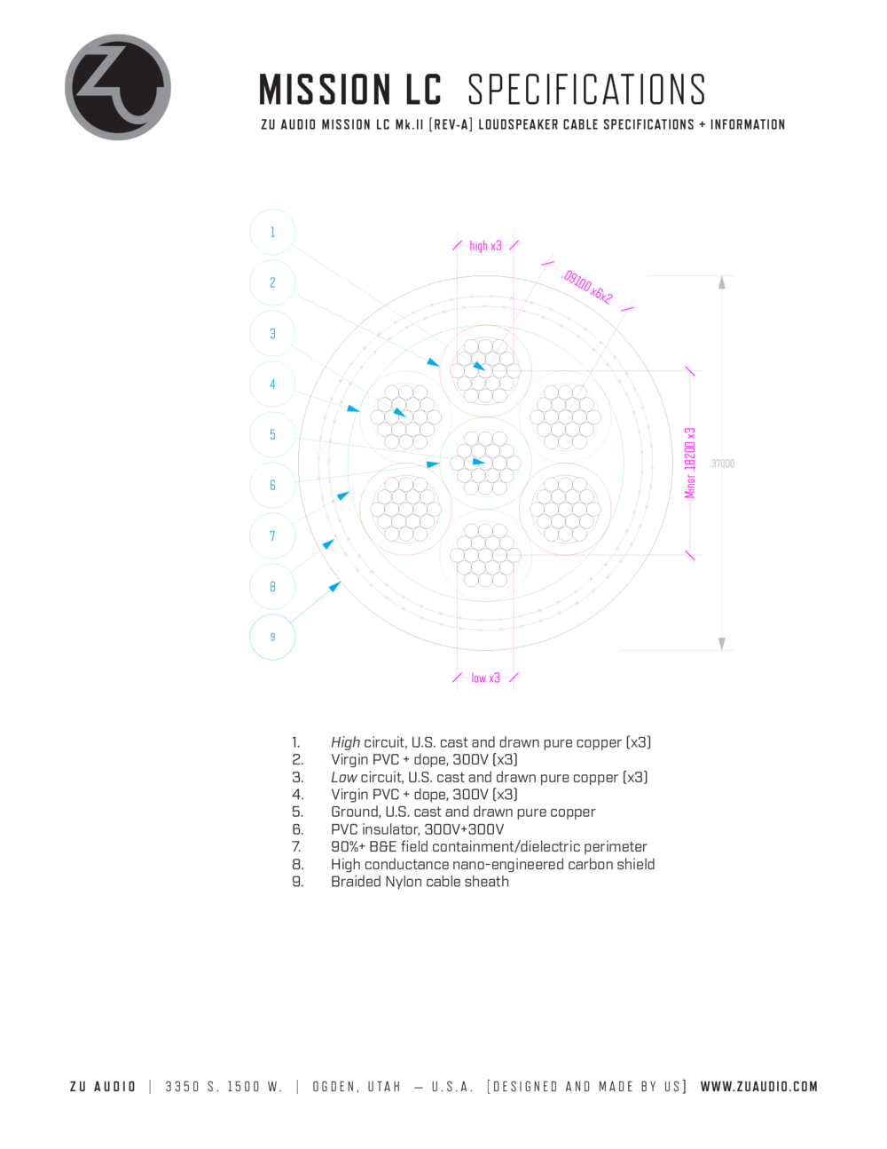 Mission 2A_CPS HR 8?format=750w mission speaker cable [mk ii] zu audio speaker cable diagram at reclaimingppi.co