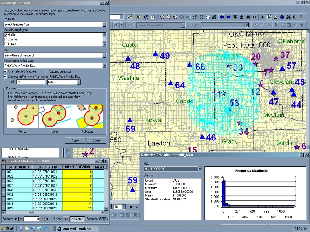 GIS Analysis for Project Planning