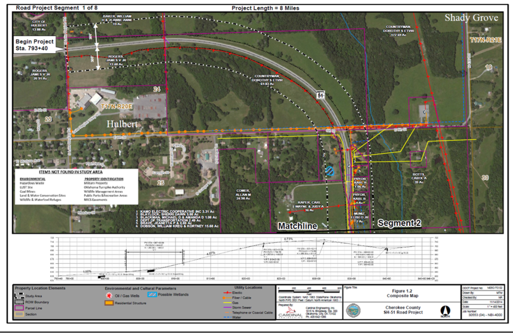 ODOT Project Reconnaissance Mapping
