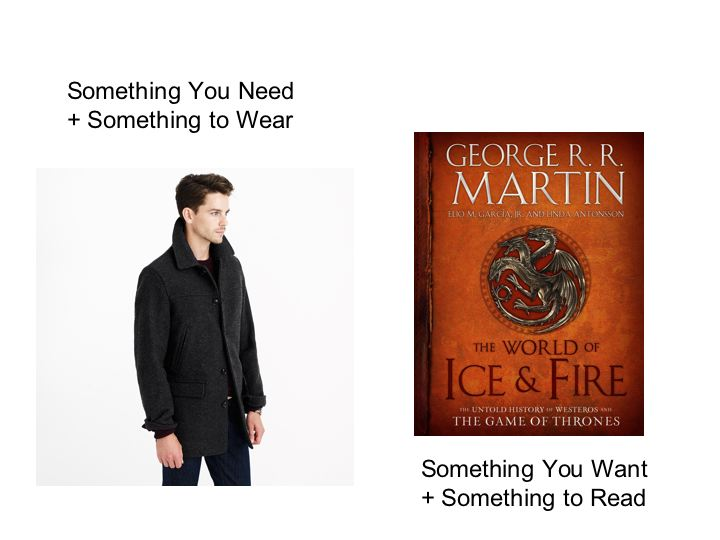From left to right: J. Crew Slim University Coat and George R.R. Martin's The World of Ice & Fire