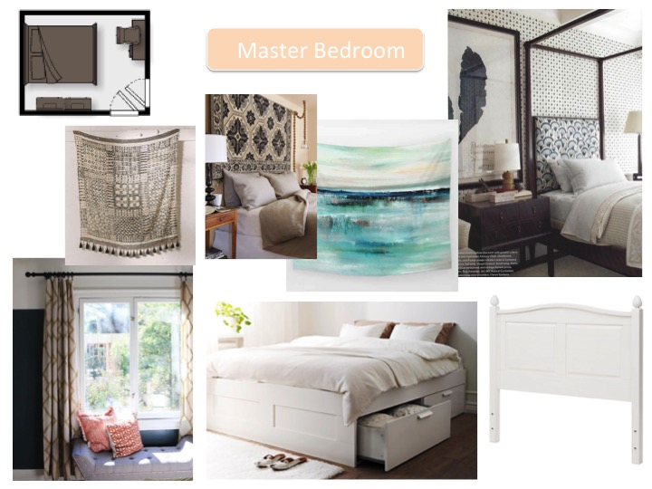 Master Bedroom Board.jpg