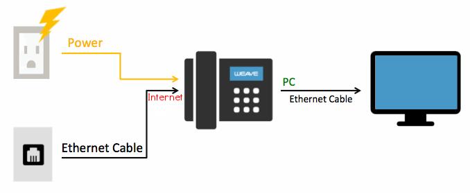Option B   -  Network Map