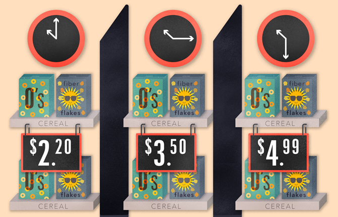 LizMeyer-Time-VariablePricing.png