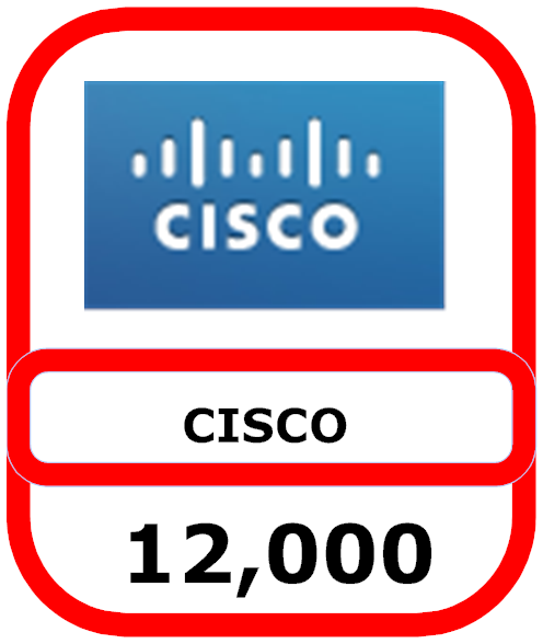 Cisco Job Loss Outsourcing