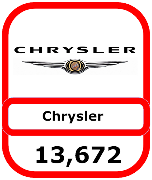 ChryslerJob Loss Outsourcing