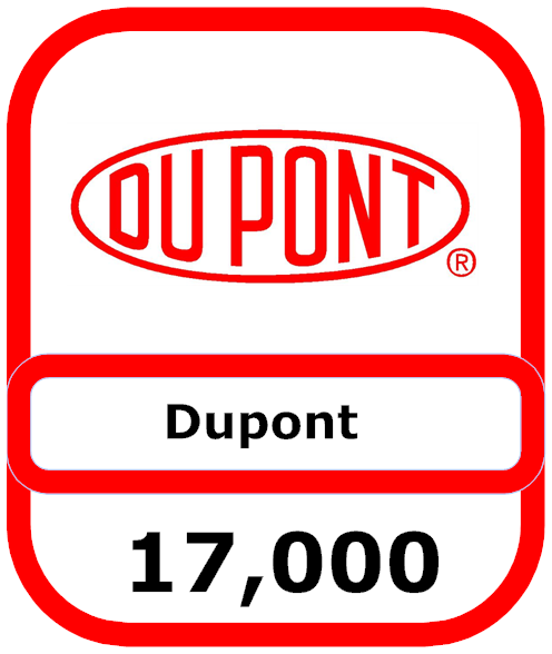 Dupont Job Loss Outsourcing