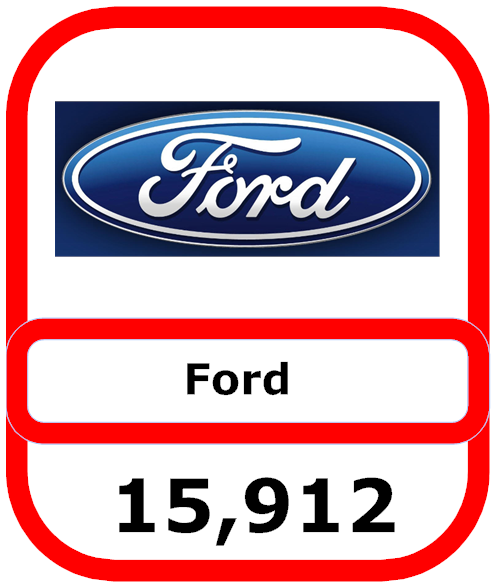 Ford Job Loss Outsourcing