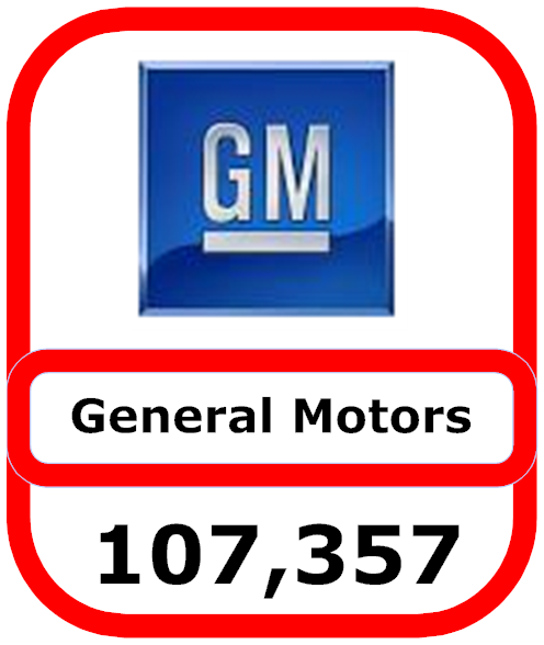 GM Job Loss Outsourcing