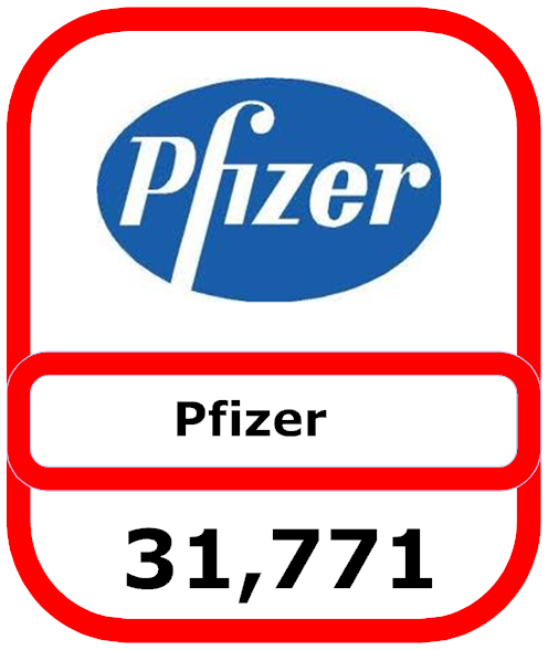 Pfizer Job Loss Outsourcing