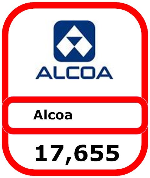 alcoa-loss1.png