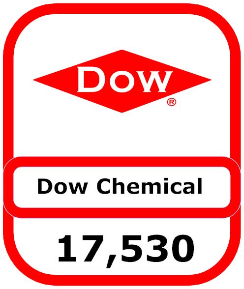 dow-loss1.png