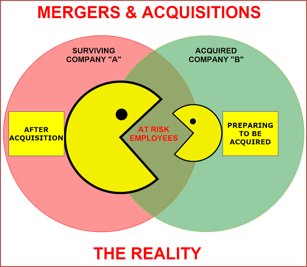Am I Next? Mergers and Acquisitions. T-Mobile, Sprint.