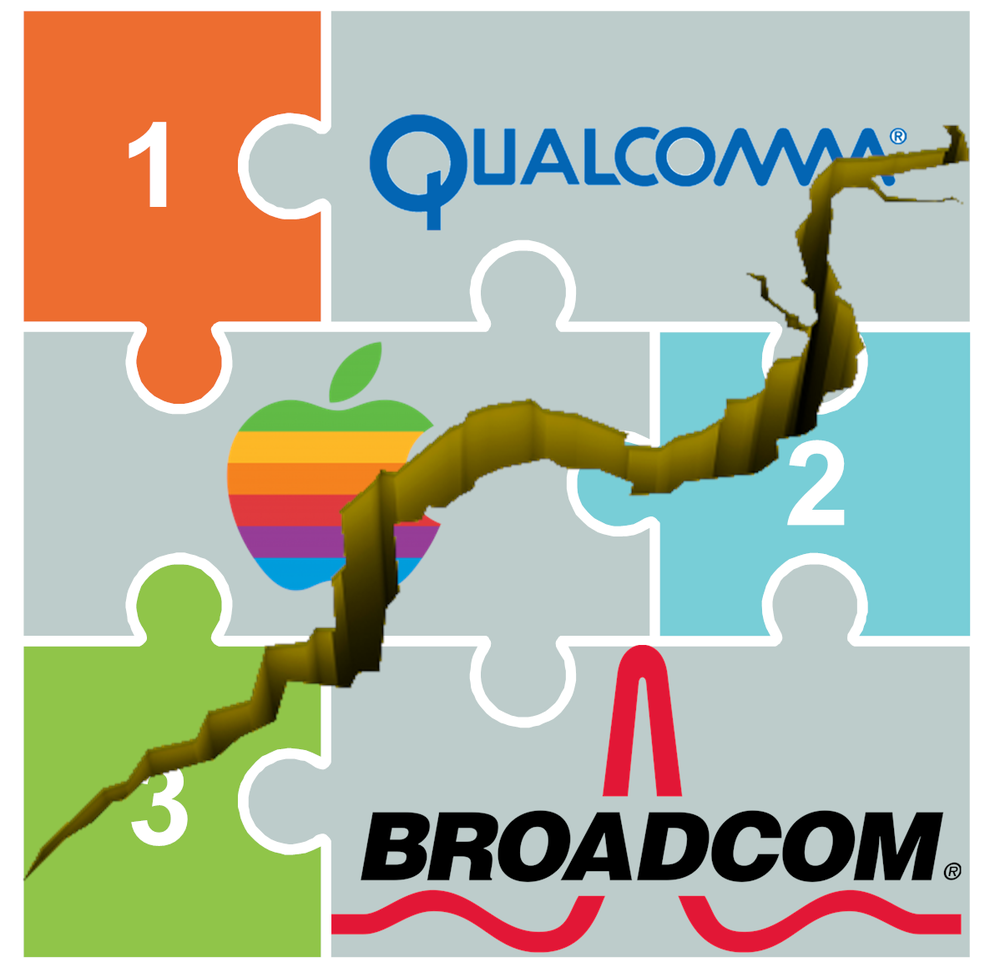 Am I Next? Broadcom - Qualcomm Takeover Layoffs