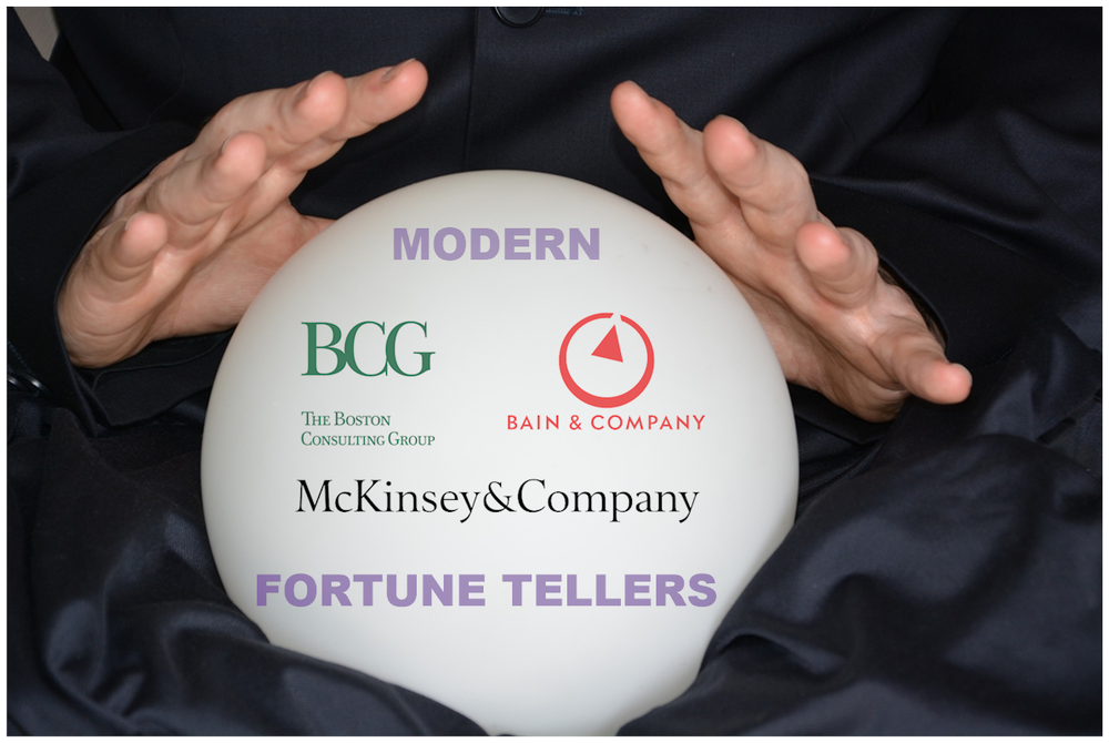 Am I Next? Futurology: Becoming Your Own Fortune Teller