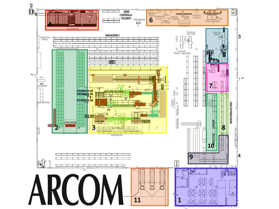 PresentazArcom.jpg