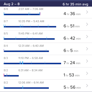 Week 1: Okay, but not great sleep.