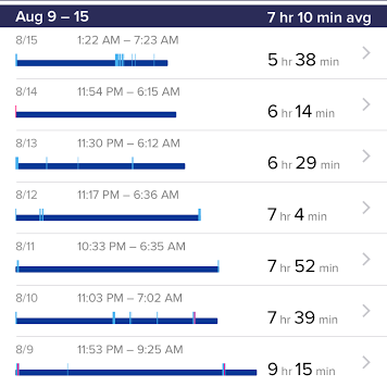 Week 2: Hey, I think this is working.