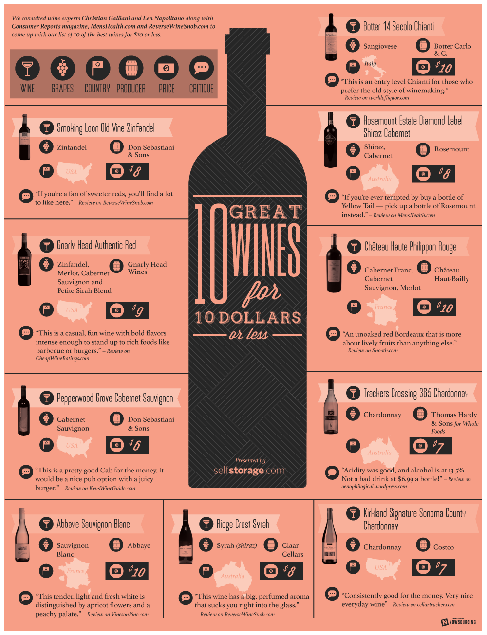 cheap_wine-infographic.png
