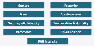 Samsung Galaxy 4S Sensors