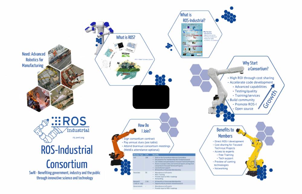 Description Ros Industrial
