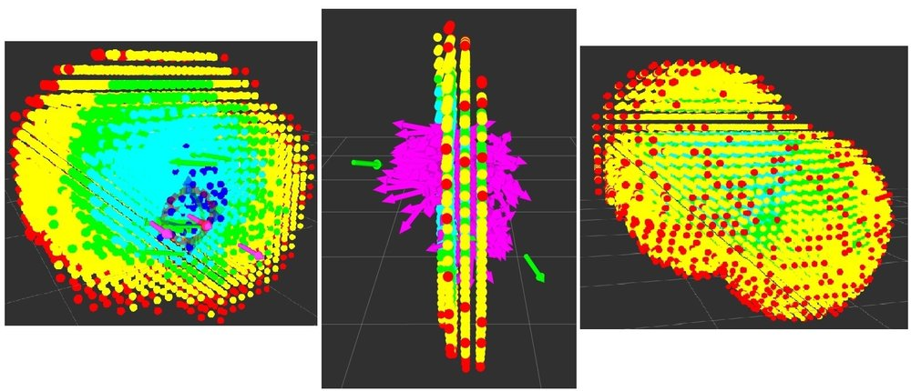 Magenta arrows represent the task positions and green arrows are possible base placement positions (left, center). Combined inverse reachability map for three task poses (right).