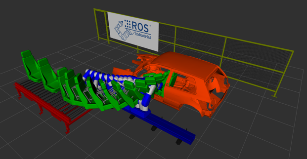 Figure       SEQ Figure \* ARABIC      2         - TrajOpt Car Seat Installation Example