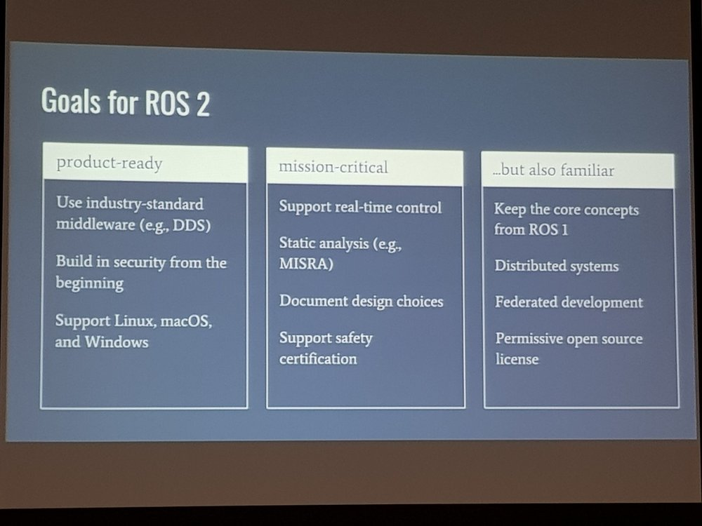 fig 3. Presentation from Open RoboticS on ROS 2.0