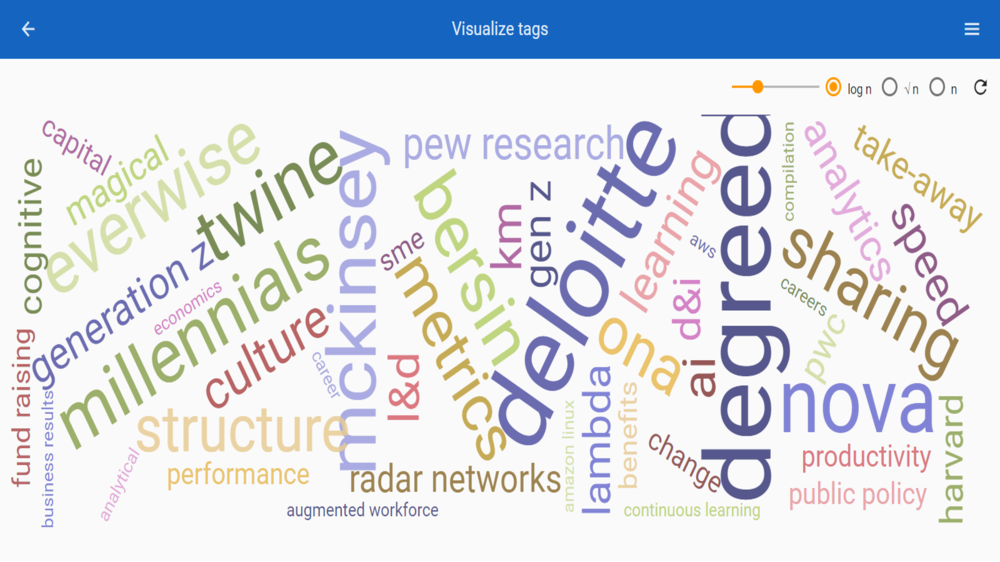 See the knowledge base building with tag cloud visualizations