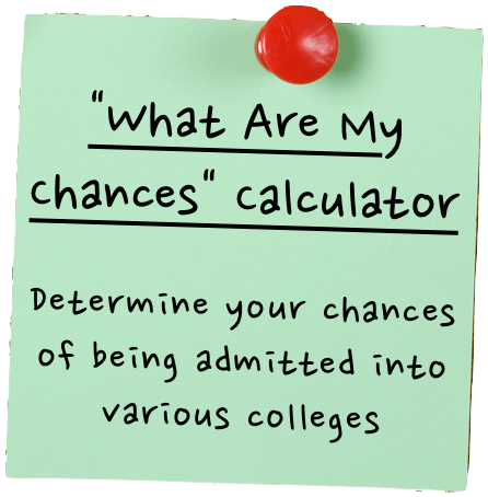 hapeville-charter-cappex-what-are-my-chances-calculator