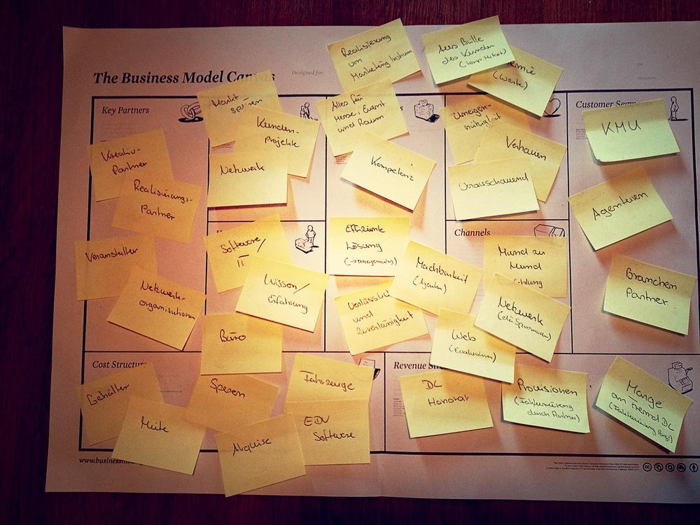 Entwicklung Geschäftsmodell/Markenidentität