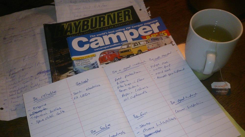 Camperplan.JPG