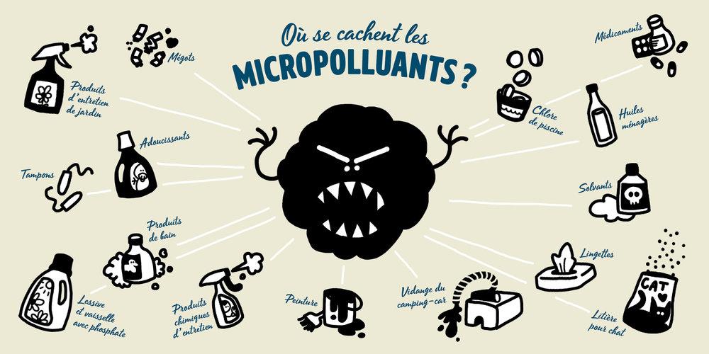 Micropolluant.jpg