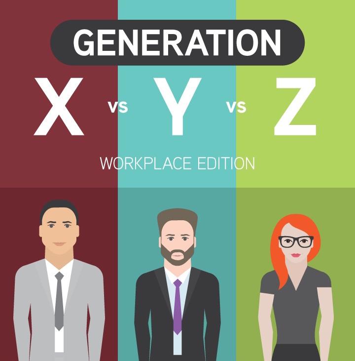 Generation-X-vs-Generation-Y-vs-Generation-Z-Cropped-1.jpg