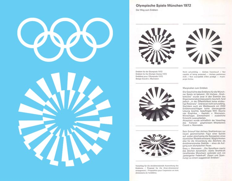 The 1972 Olympic Games logo and page from Aicher's manual.