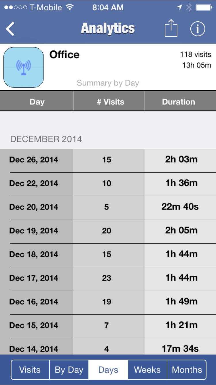Screenshot of the Proximity Log app...