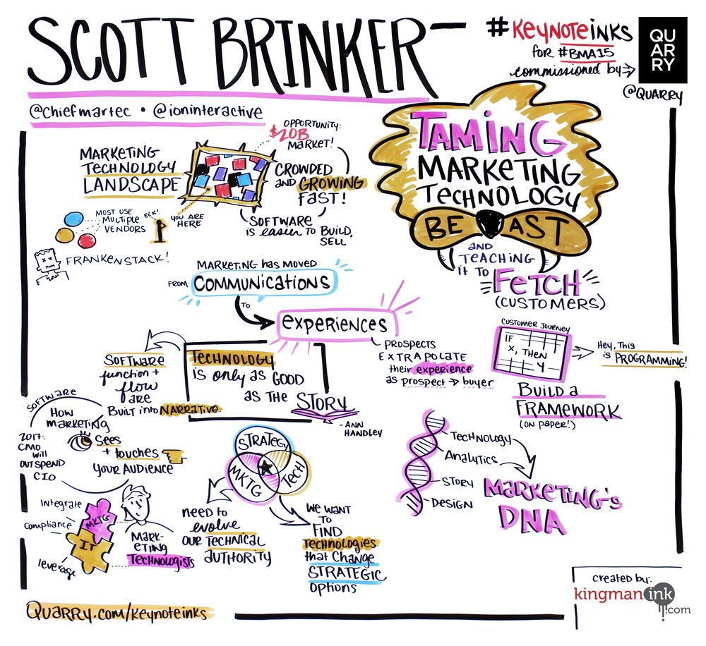 KingmanInk_BMA15_ScottBrinker.jpg