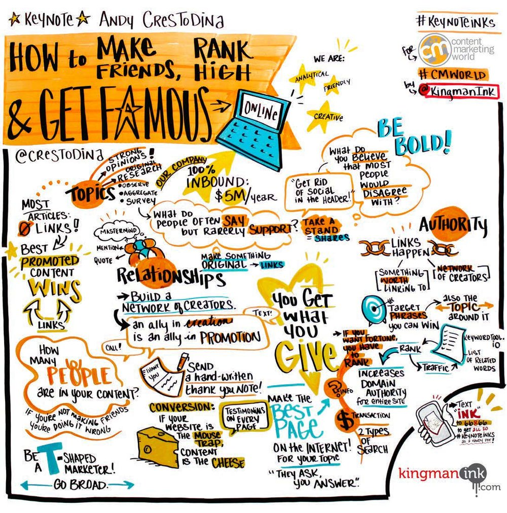 Andy Crestodina graphic recording