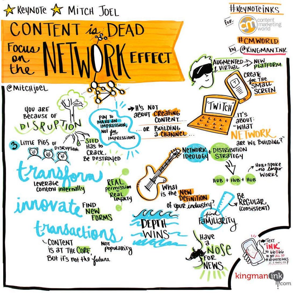 Mitch Joel visual notetaking