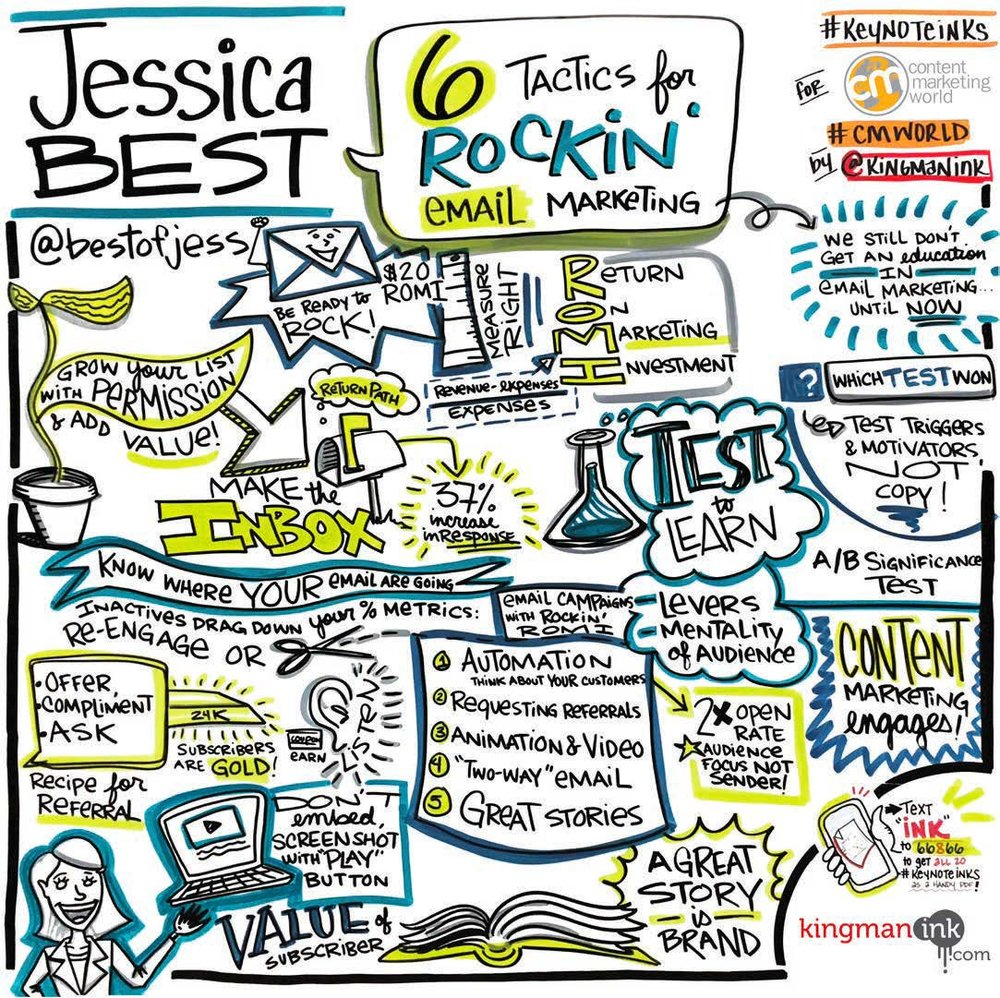 Jessica Best graphic recording example