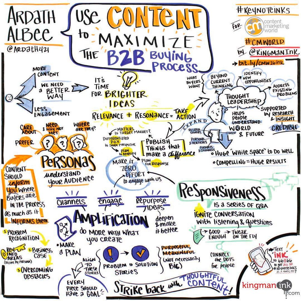 Ardath Albee graphic recording example