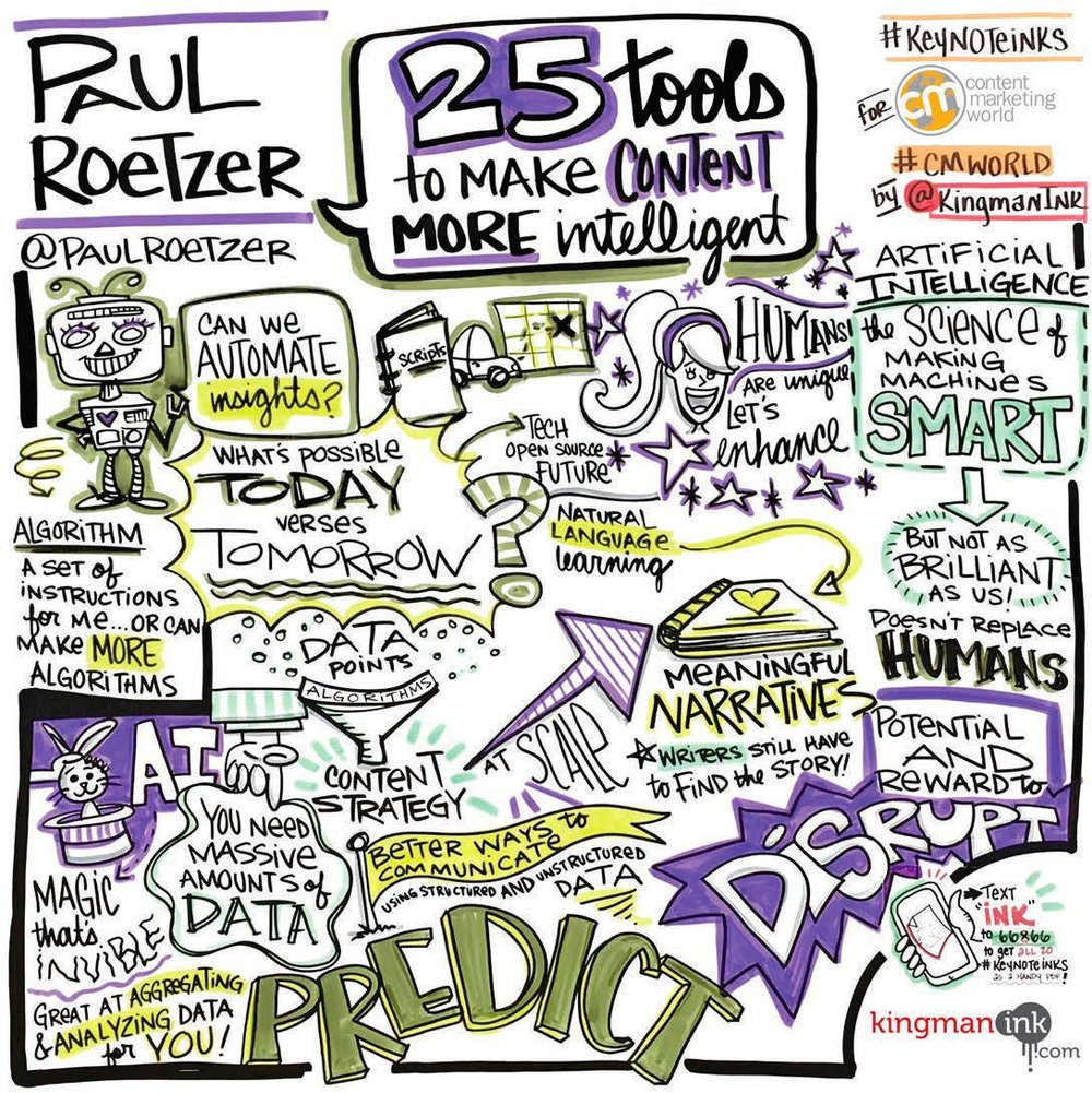 Paul Roetzer graphic recording example