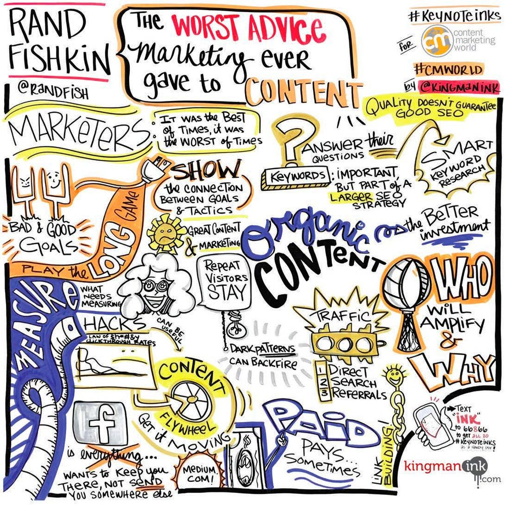 Rand Fishkin visual notetaking example