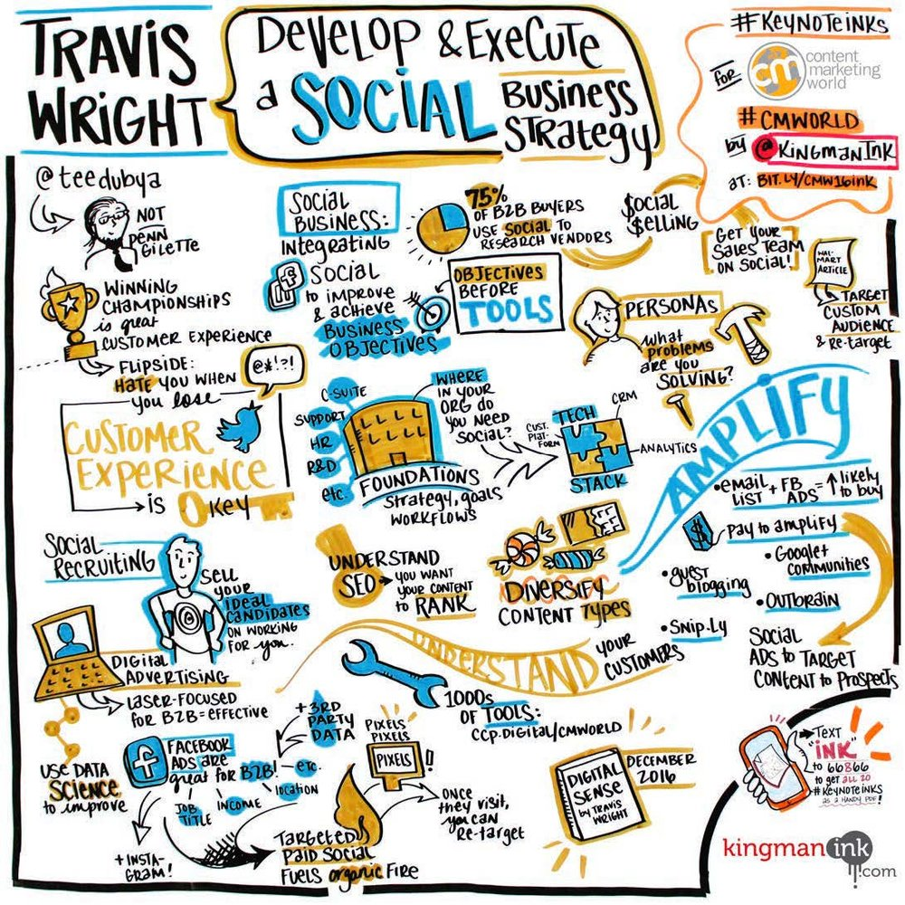 Travis Wright graphic recording example