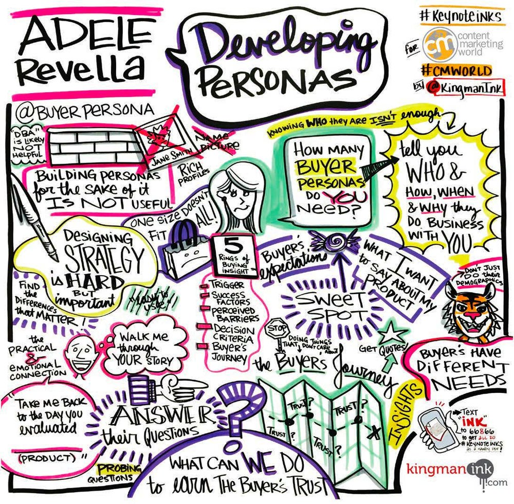 Adele Revella visual notetaking example