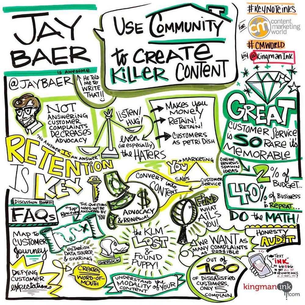 Jay Baer graphic recording