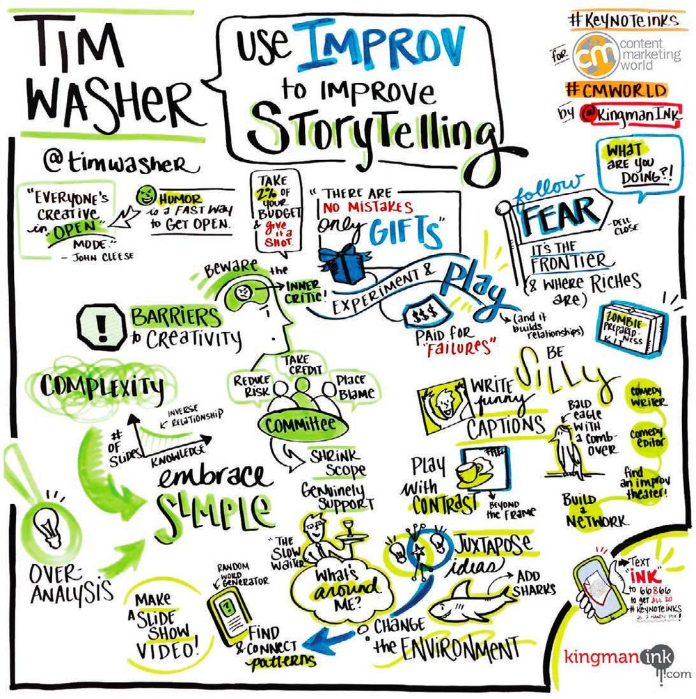 Tim Washer visual notetaking
