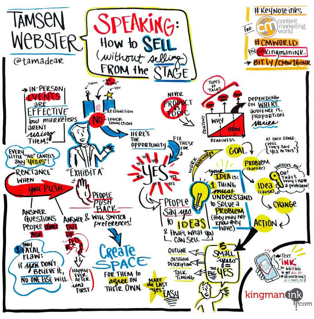 Tamsen Webster graphic recording