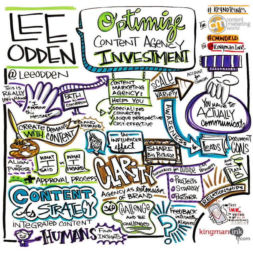 Lee Odden graphic recording